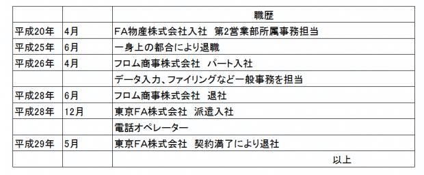 バイト履歴書 主婦主夫 学歴職歴④