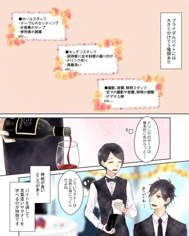 ブライダル 埜生 漫画 フロムエー